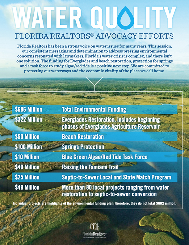 Florida Water Quality
