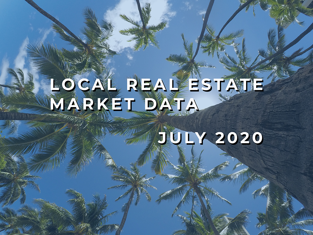 July 2020 Florida Housing Reports presented by Almost Home Real Estate Services