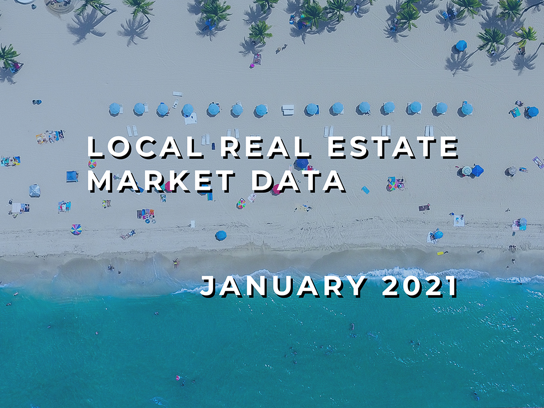 January 2020 Local Real Estate Market Data presented by Almost Home Real Estate Services